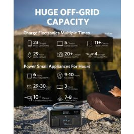 Anker PowerHouse II 400 Portable Power Station